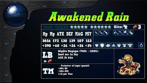 Analyse d'Awakened Rain sur FFBE global