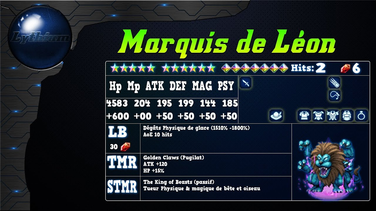 Analyse de Marquis de léon sur FFBE global