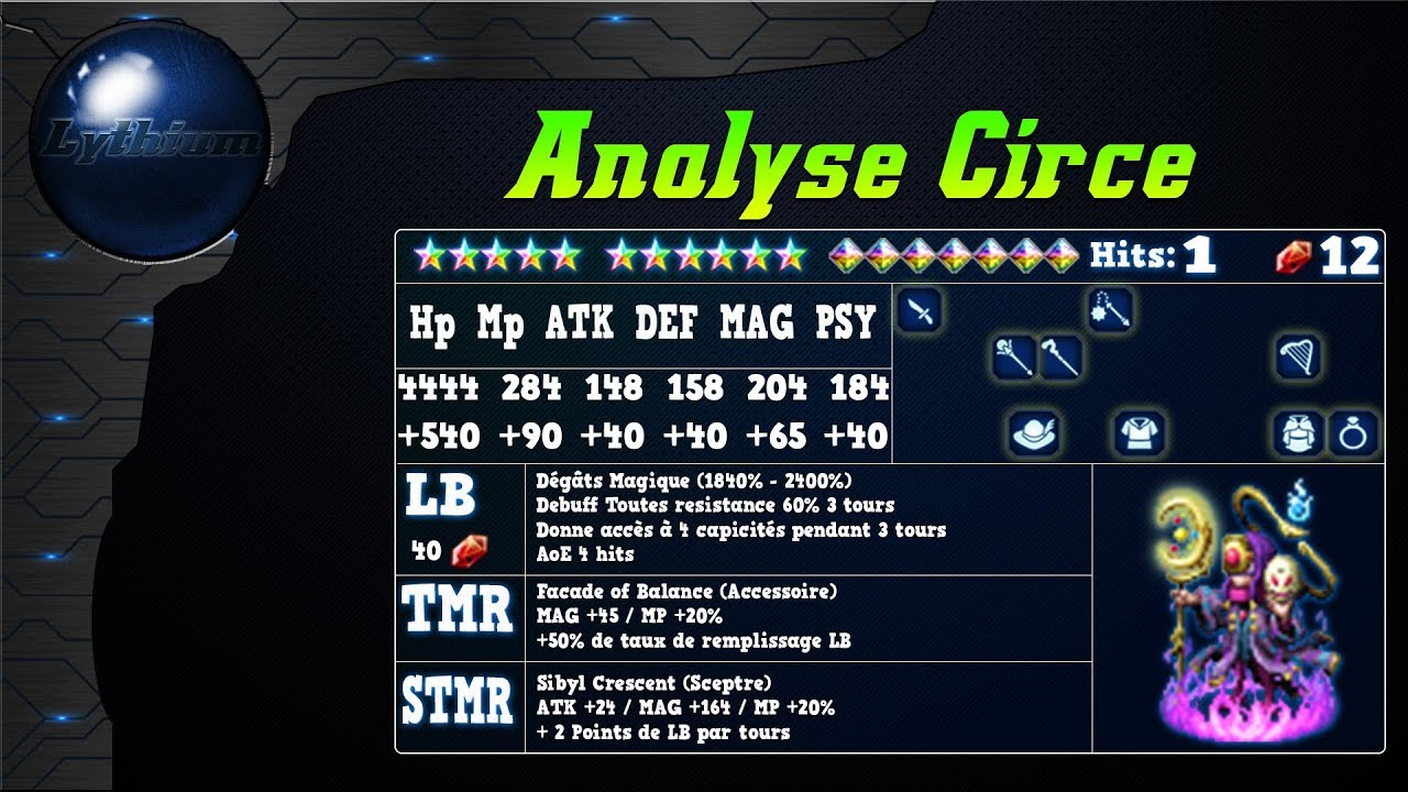 Analyse de Circe sur FFBE Global